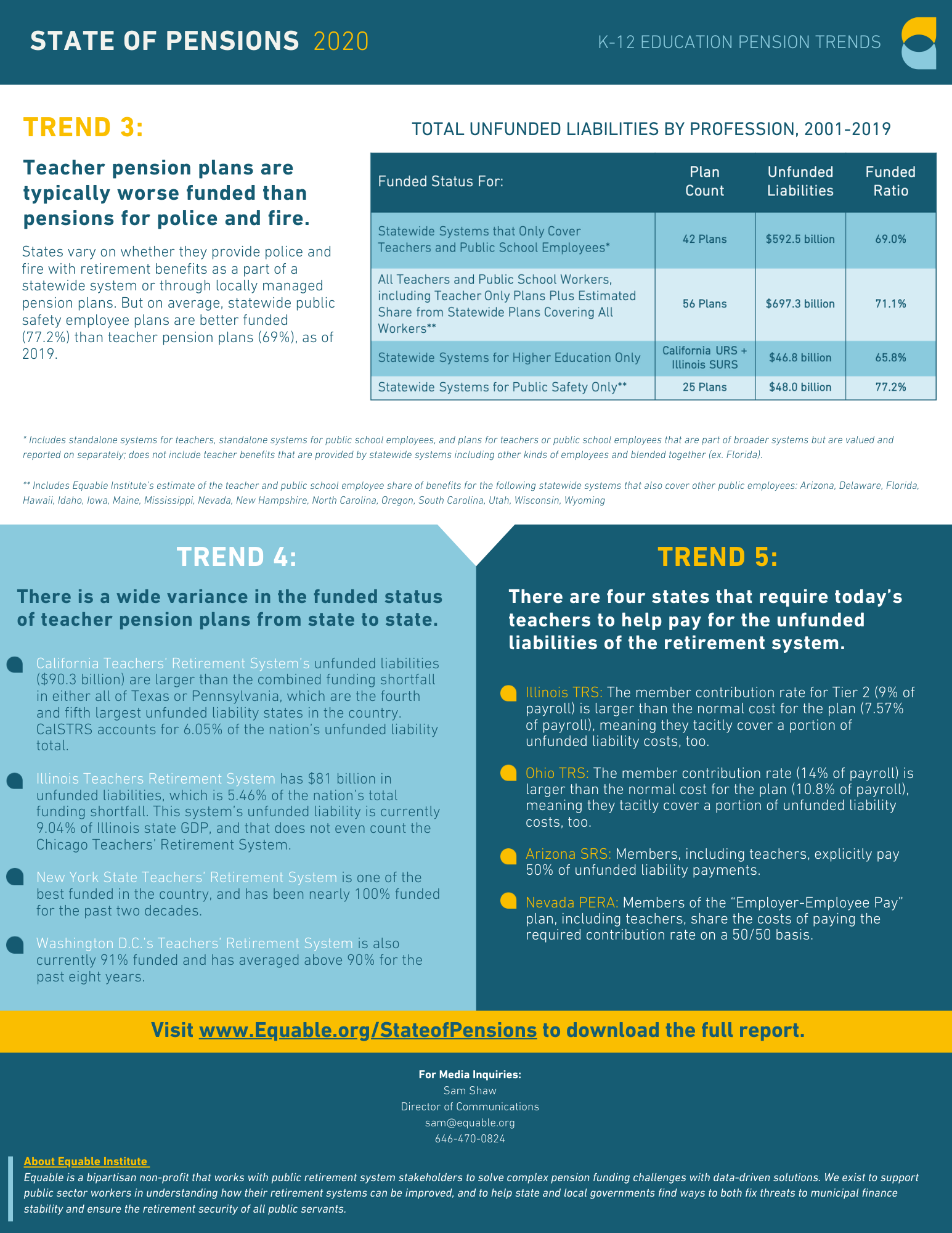 Teacher pension funding fact sheet page 2 of 2