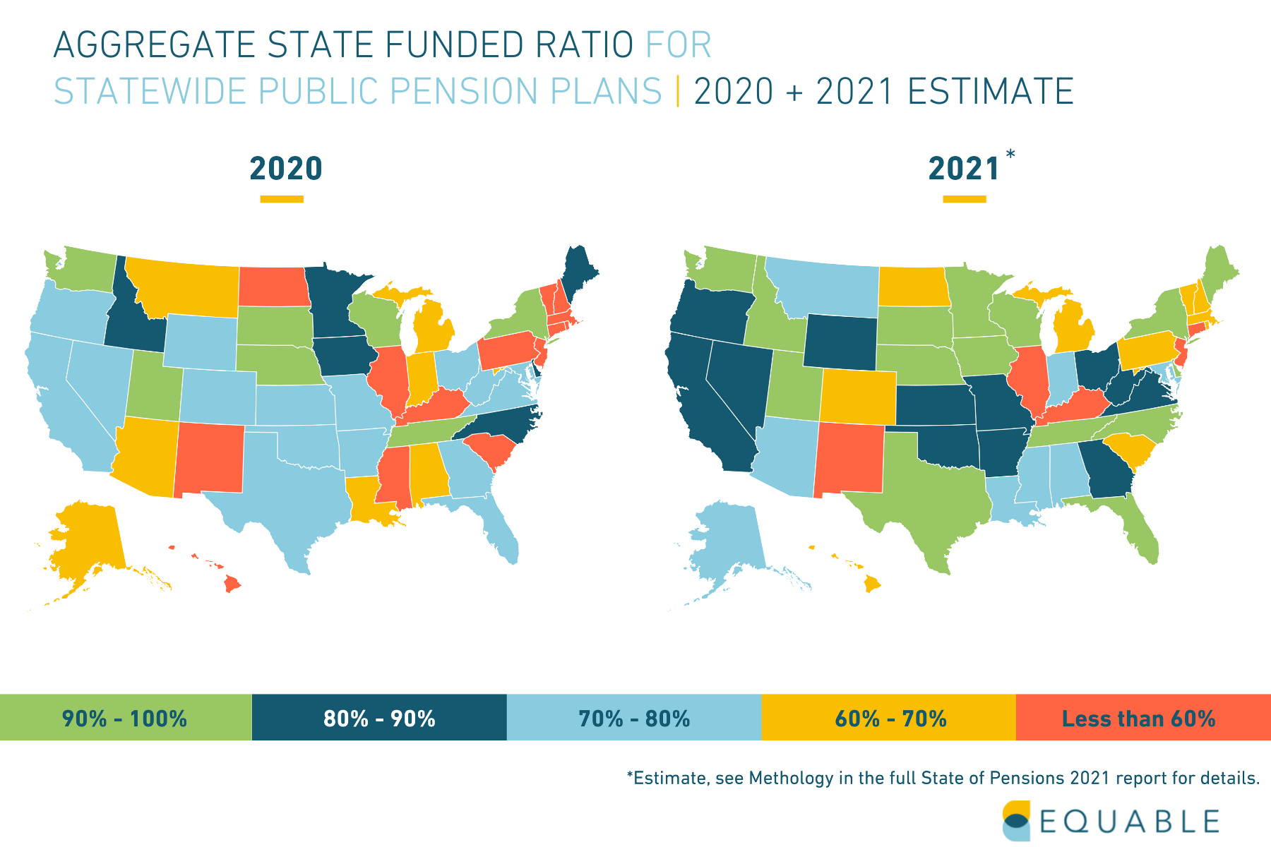 Funded Ratio by State